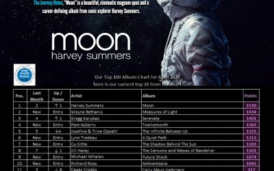 Moon at No.1 in OWM Album Charts!
